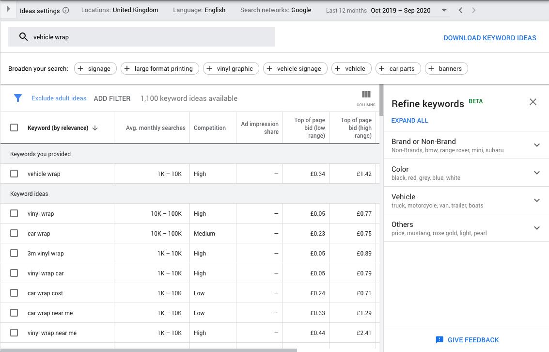 Google Ads keyword ideas tool
